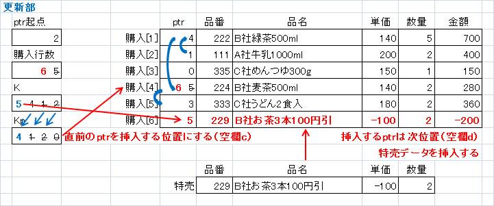 201308123