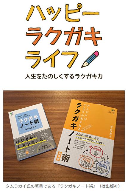 ラクガキコーチ・タムラカイ氏による、デザイン思考&エモグラフィー講座